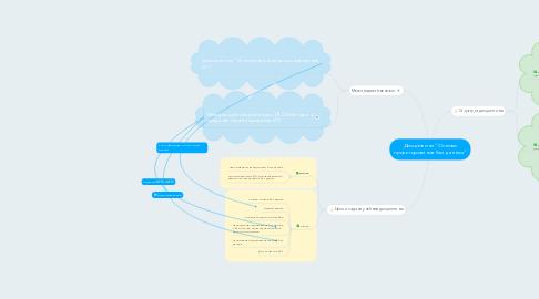 """Mind Map: Дисциплина """"Основы проектирования баз данных"""""""