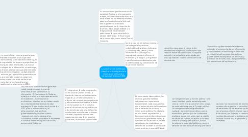 Mind Map: La construcción del Estado virtual. Las tecnologías de la información y el cambio institucional. México: CIDE.