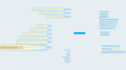 Mind Map: PENSAMIENTO PEDAGÓGICO