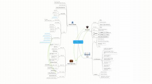 Mind Map: Michael Witzorky
