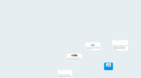 Mind Map: Copy of Atención primariaes la asistencia sanitaria esencial accesible a todos los individuos y familias de la comunidad