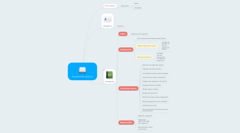 Mind Map: Documento tecnico