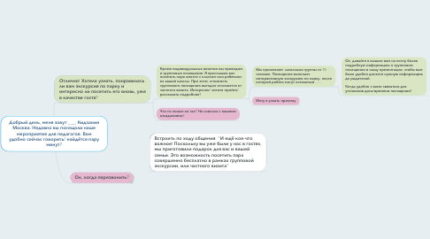 Mind Map: Добрый день, меня зовут ___, Кидзания Москва. Недавно вы посещали наше мероприятие для педагогов. Вам удобно сейчас говорить/ найдётся пару минут?