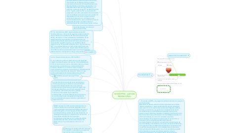 Mind Map: CONCEPTOS: JUSTICIA TRANSICIONAL