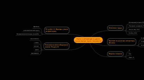 Mind Map: Наука о литературе и другие гуманитарные науки: психология