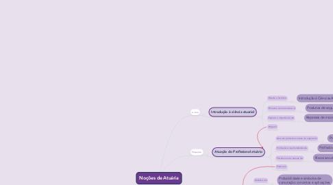 Mind Map: Noções de Atuária