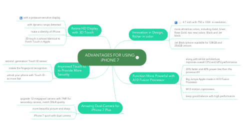 Mind Map: ADVANTAGES FOR USING iPHONE 7