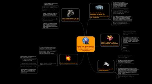 Mind Map: Construcción de Programas de Estudio en la Perspectiva del Enfoque de Desarrollo de Competencias