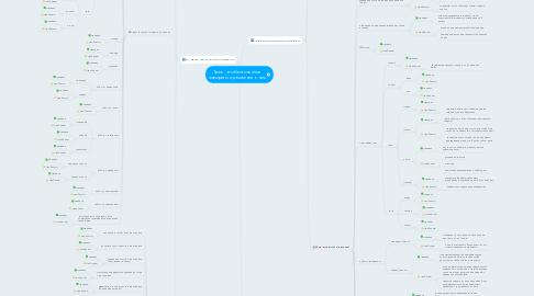 Mind Map: Трек - это бесконечные повороты и движение к ним