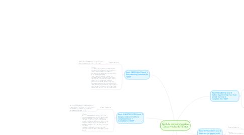 Mind Map: Math Mission Impossible Grade 4-6 Math/PE unit