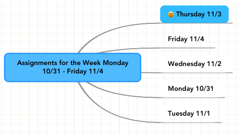 Mind Map: Assignments for the Week Monday 10/31 - Friday 11/4