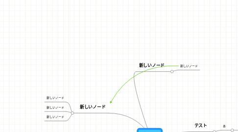 Mind Map: びじくる