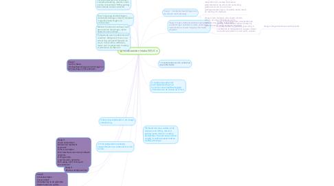 Mind Map: Voorbereiden Intake WG K