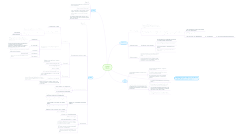 Mind Map: Ausiàs March