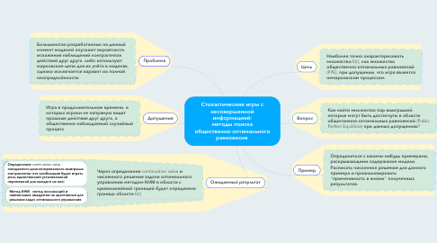 Mind Map: Стохастические игры с несовершенной информацией: методы поиска общественно-оптимального равновесия.