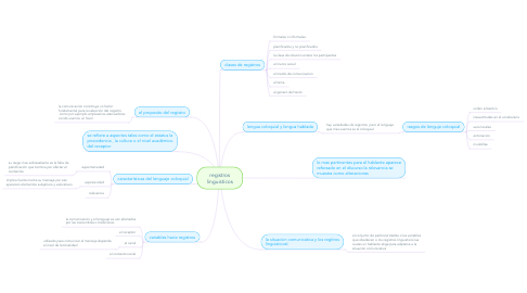 Mind Map: registros linguisticos