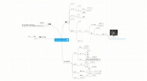 Mind Map: ロックマンプロジェクト