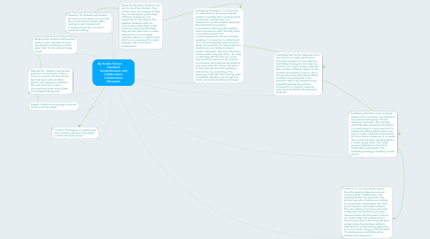 Mind Map: By: Brielle Ferraro         Standard: Comprehension and Collaboration- Collaborative Discussion