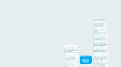 Mind Map: By: Brielle Ferraro     Standard: Comprehension and Collaboration- Collaborative Discussion