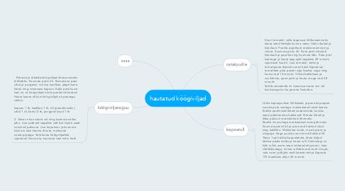 Mind Map: hautatud köögiviljad