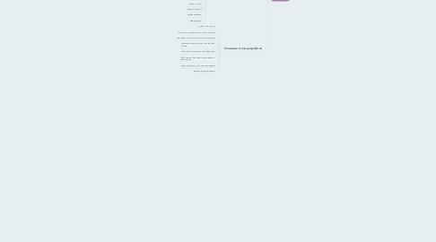 Mind Map: Электронный учебник- это специальное устройство либо программное обеспечение, используемое в образовательном процессе и заменяющее собой традиционный бумажный учебник.