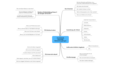Mind Map: Fachdidaktik Informatik Beobachtungsbogen