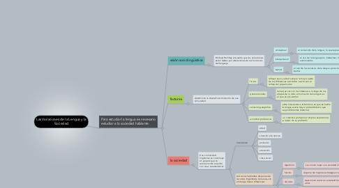 Mind Map: Las Variaciones de la Lengua y la Sociedad