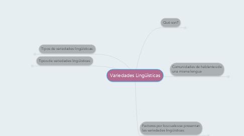 Mind Map: Variedades Lingüísticas