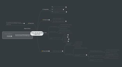 Mind Map: Tipos de Variedades Lingüísticas