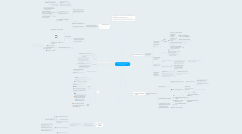 """Mind Map: """"Is the ocean important to life in Nanaimo?"""""""