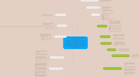 Mind Map: EVOLUCIÓN EN LOS PROBLEMAS ECONÓMICOS  -(feudalismo) -(mercantilismo  capitalista) -(liberalismo económico) -(problemas del capitalismo) -(presión demográfica )-(industrialización y especialización económica ) -(acumulación de capital y desarrollo económico)