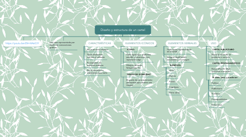 Mind Map: Diseño y estructura de un cartel