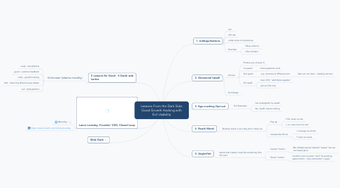 Mind Map: Lessons From the Dark Side: Good Growth Hacking with Evil Usability