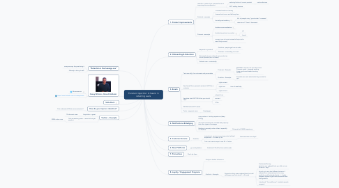 Mind Map: Constant rejection: A lesson in retaining users
