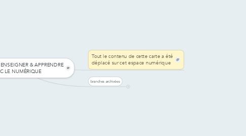 Mind Map: ENSEIGNER & APPRENDRE AVEC LE NUMÉRIQUE (F. Jourde)