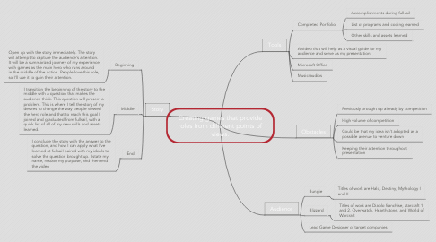 Mind Map: Creating games that provide roles from different points of views.