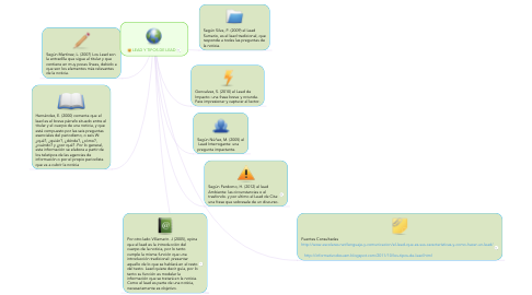 Mind Map: LEAD Y TIPOS DE LEAD