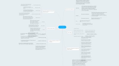 Mind Map: INTELIGENCIA