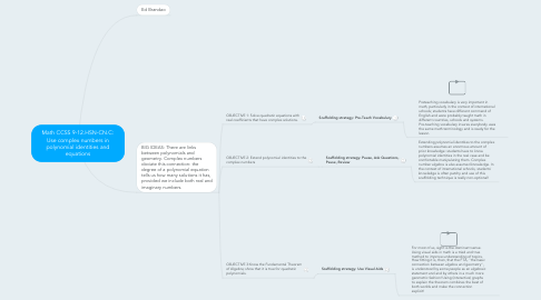 Mind Map: Math CCSS 9-12.HSN-CN.C: Use complex numbers in polynomial identities and equations