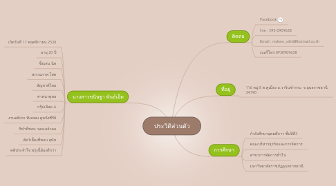 Mind Map: ประวิติส่วนตัว