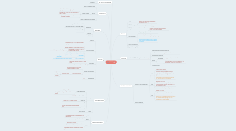 Mind Map: le cloud