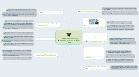 Mind Map: The benefits of studying overseas instead of studying local.
