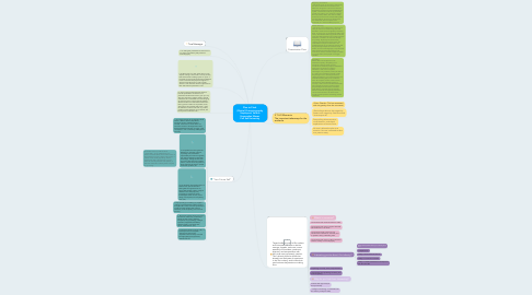 Mind Map: Plan to Pitch  (Digital Cinematography employers) Valeria Hernandez Nieves Full Sail Univeristy