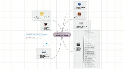 Mind Map: Enrichir mon cours Moodle  avec les outils du Web 2.0