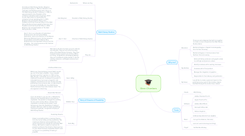Mind Map: Glenn Chambers
