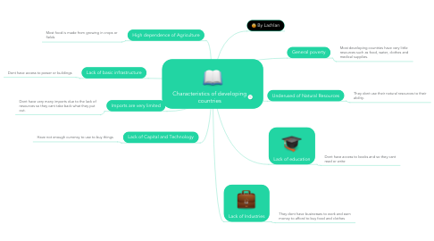 Mind Map: Characteristics of developing countries