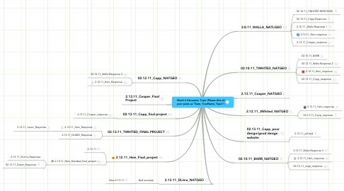 """Mind Map: Week 6 Discussion Topic (Please title allyour posts as """"Date_YourName_Topic"""")"""