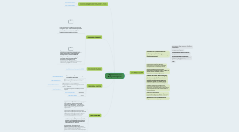 Mind Map: Образовательные Интернет-порталы