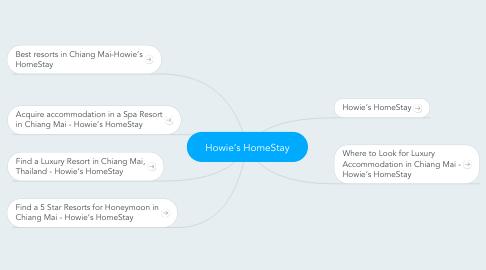 Mind Map: Howie's HomeStay