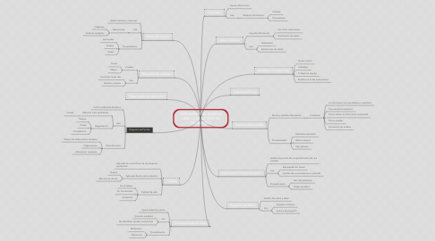 Mind Map: HERRAMIENTAS BÁSICAS PARA LA SOLUCIÓN DE PROBLEMAS